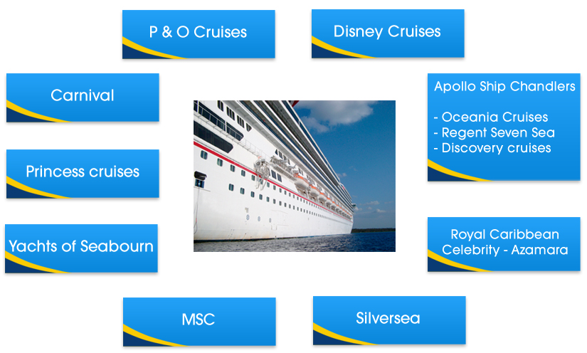 Cruise Lines we represent